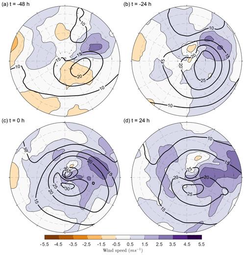 http://www.weather-clim-dynam.net/1/1/2020/wcd-1-1-2020-f07