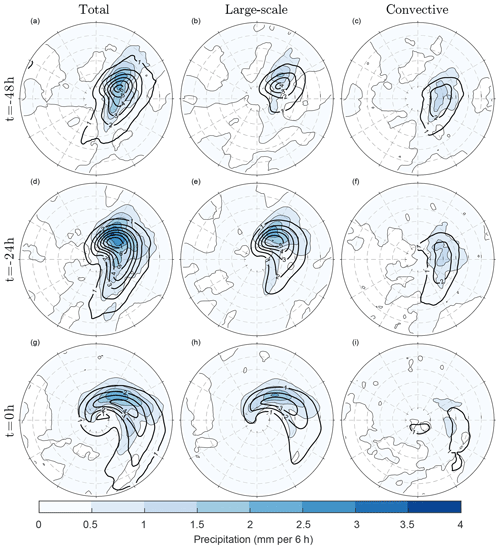 http://www.weather-clim-dynam.net/1/1/2020/wcd-1-1-2020-f09