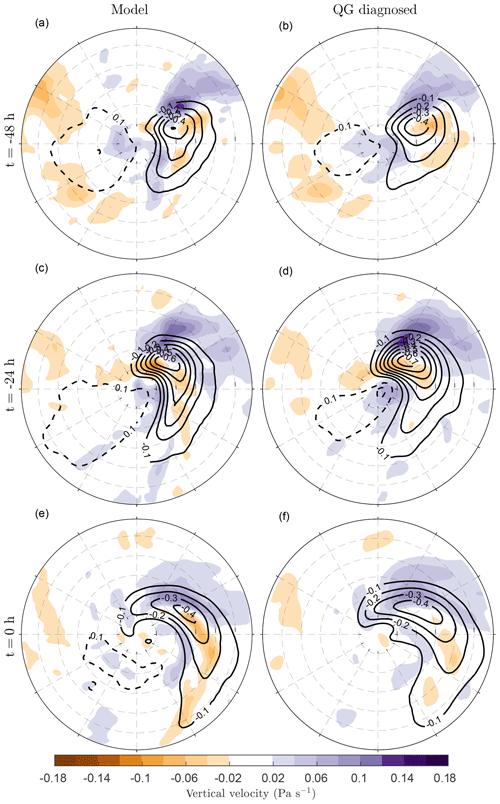 http://www.weather-clim-dynam.net/1/1/2020/wcd-1-1-2020-f10
