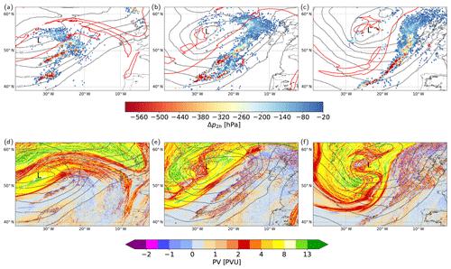 http://www.weather-clim-dynam.net/1/127/2020/wcd-1-127-2020-f02