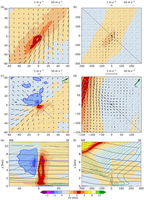 http://www.weather-clim-dynam.net/1/127/2020/wcd-1-127-2020-f07