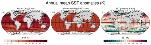 http://www.weather-clim-dynam.net/1/155/2020/wcd-1-155-2020-f01