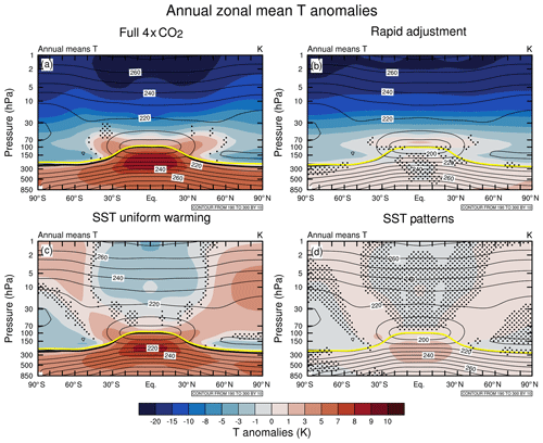 http://www.weather-clim-dynam.net/1/155/2020/wcd-1-155-2020-f02