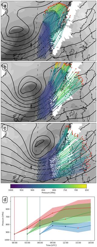 http://www.weather-clim-dynam.net/1/175/2020/wcd-1-175-2020-f12