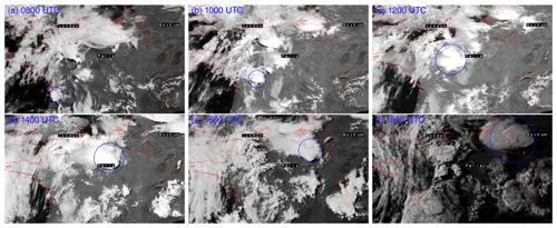 http://www.weather-clim-dynam.net/1/207/2020/wcd-1-207-2020-f02