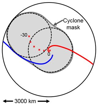 http://www.weather-clim-dynam.net/1/27/2020/wcd-1-27-2020-f02