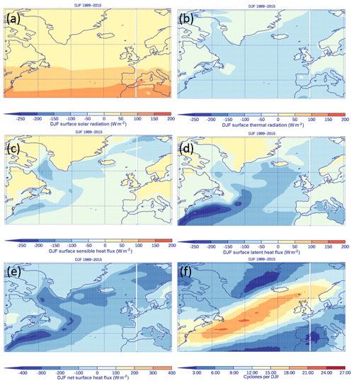 http://www.weather-clim-dynam.net/1/27/2020/wcd-1-27-2020-f03