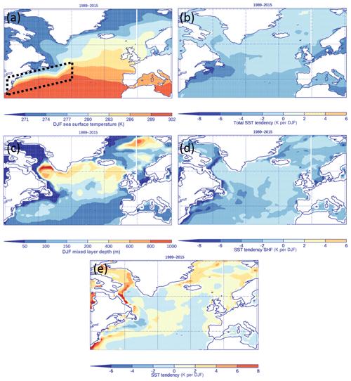 http://www.weather-clim-dynam.net/1/27/2020/wcd-1-27-2020-f04