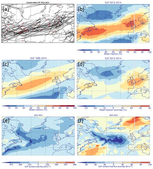 http://www.weather-clim-dynam.net/1/27/2020/wcd-1-27-2020-f09